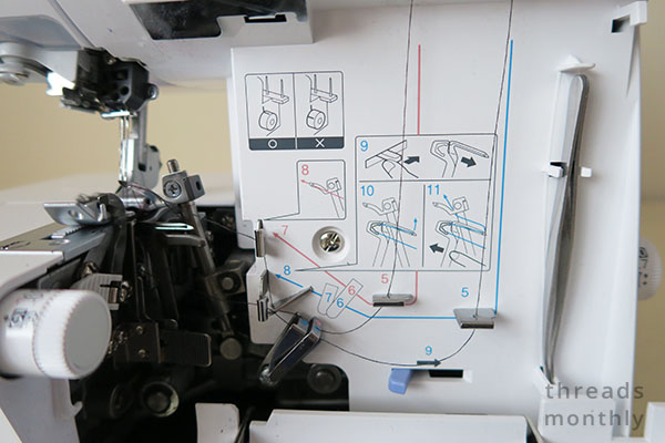color-coded threading diagrams on serger
