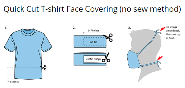 centers for disease control and prevention (cdc) diy cotton t-shirt face mask