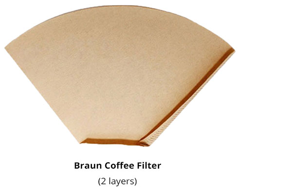 face mask filter material: brown paper coffee filter
