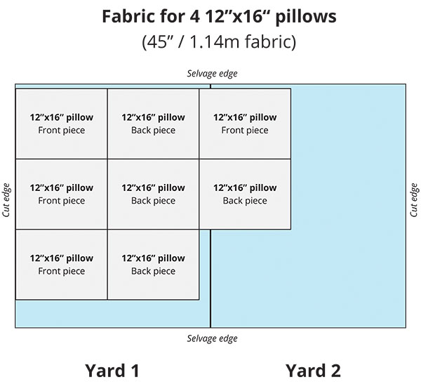 "blue fabric chart for 12x16"" pillows"