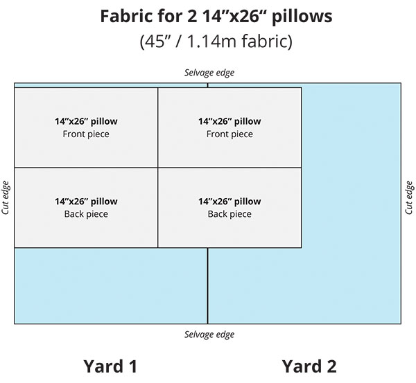 "blue fabric chart for 14x26"" pillows"