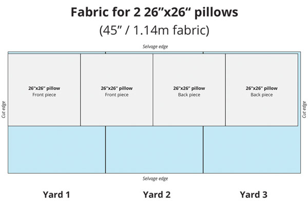 blue chart showing how much fabric is needed for 26 inch pillows