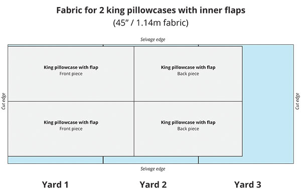 blue fabric chart for king-size envelope pillowcase