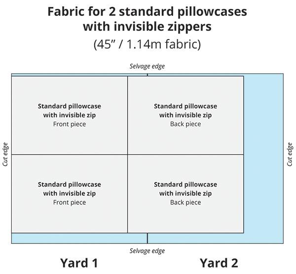 blue fabric chart for standard pillowcase with zipper